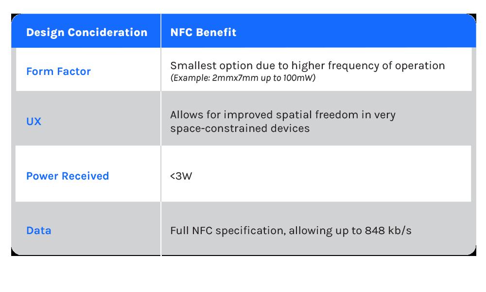 NFC Benefits
